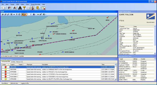 Figure 1: Screen shot of AIS Display Application - vessel monitoring